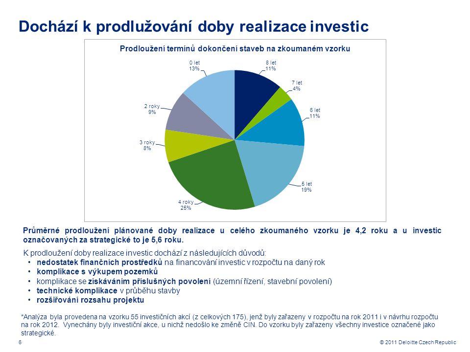6 © 2011 Deloitte Czech Republic Dochází k prodlužování doby realizace investic *Analýza byla provedena na vzorku 55 investičních akcí (z celkových 17