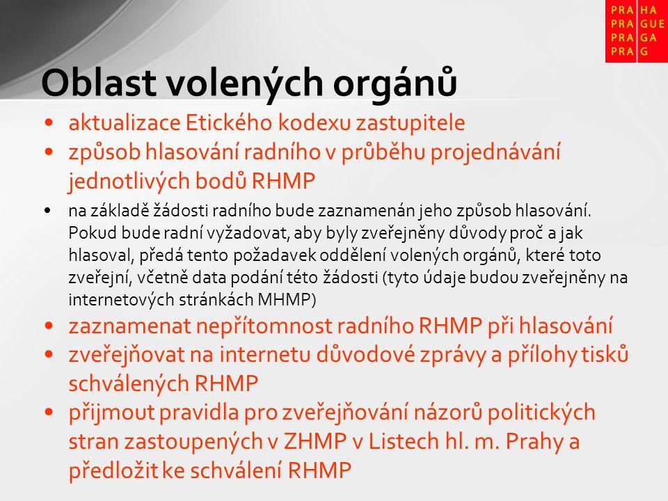 aktualizace Etického kodexu zastupitele způsob hlasování radního v průběhu projednávání jednotlivých bodů RHMP na základě žádosti radního bude zazname