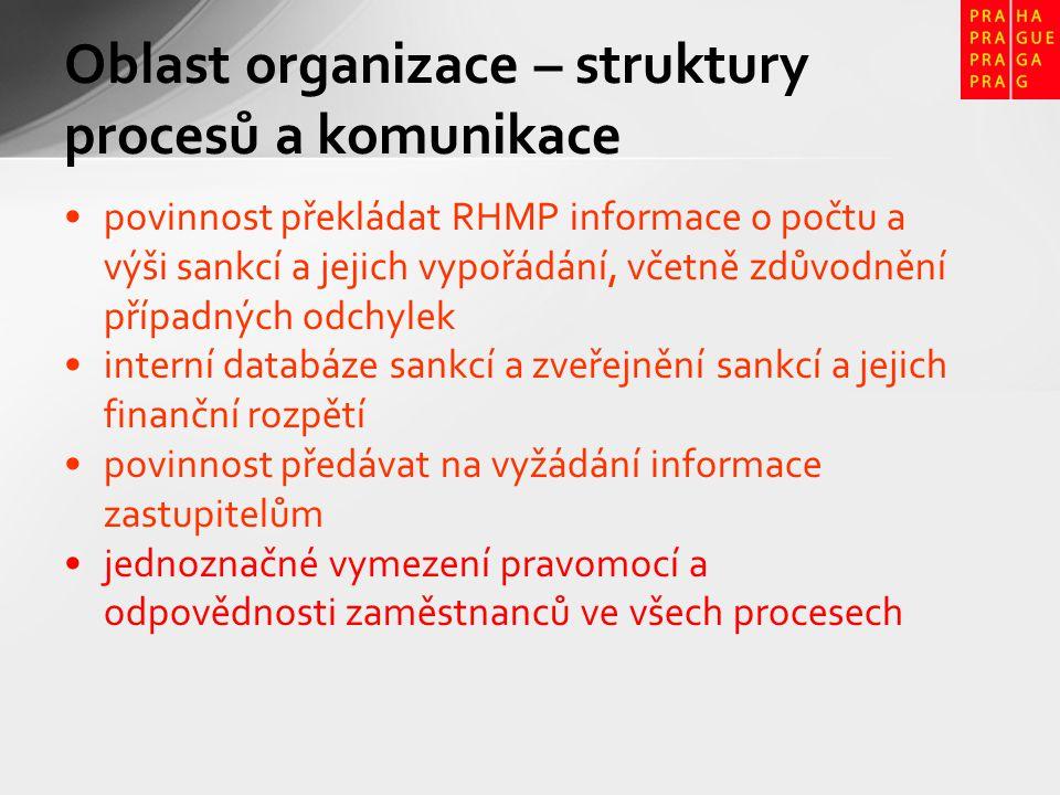 povinnost překládat RHMP informace o počtu a výši sankcí a jejich vypořádání, včetně zdůvodnění případných odchylek interní databáze sankcí a zveřejně