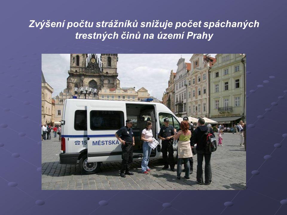 Zvýšení počtu strážníků snižuje počet spáchaných trestných činů na území Prahy