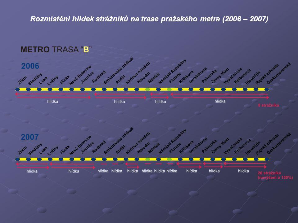 Rozmístění hlídek strážníků na trase pražského metra (2006 – 2007)