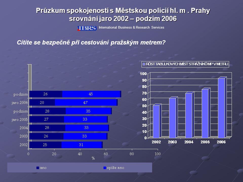 Cítíte se bezpečně při cestování pražským metrem. Průzkum spokojenosti s Městskou policií hl.