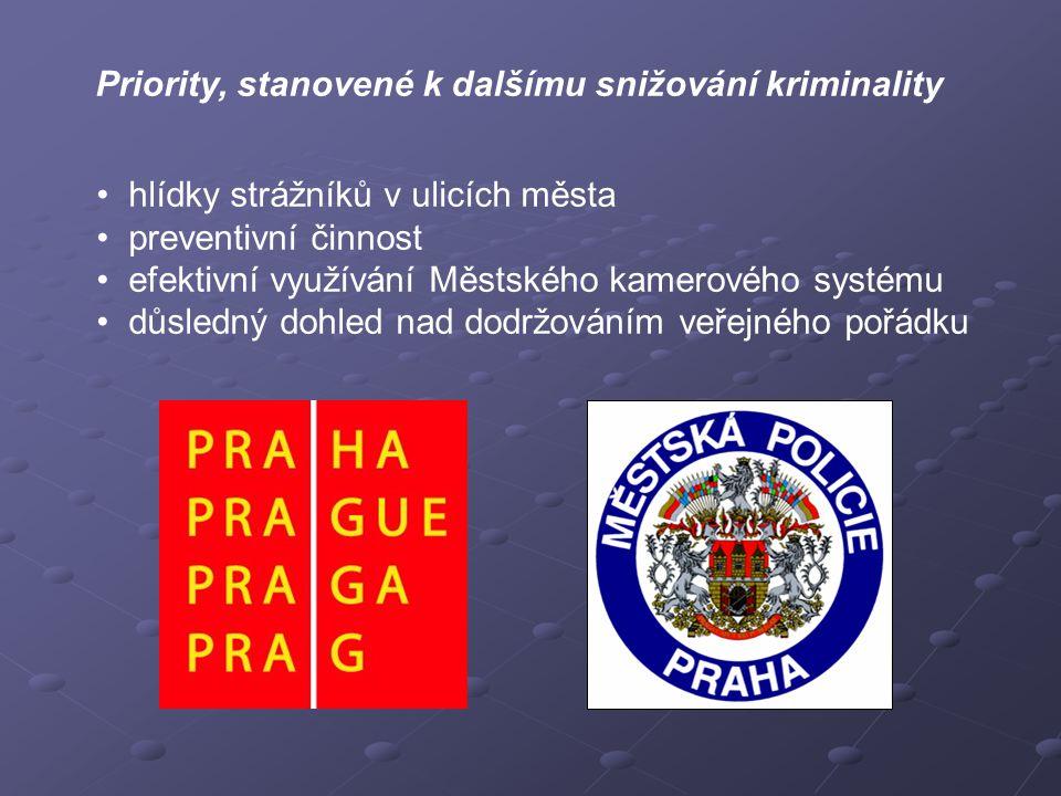 Priority, stanovené k dalšímu snižování kriminality hlídky strážníků v ulicích města preventivní činnost efektivní využívání Městského kamerového systému důsledný dohled nad dodržováním veřejného pořádku