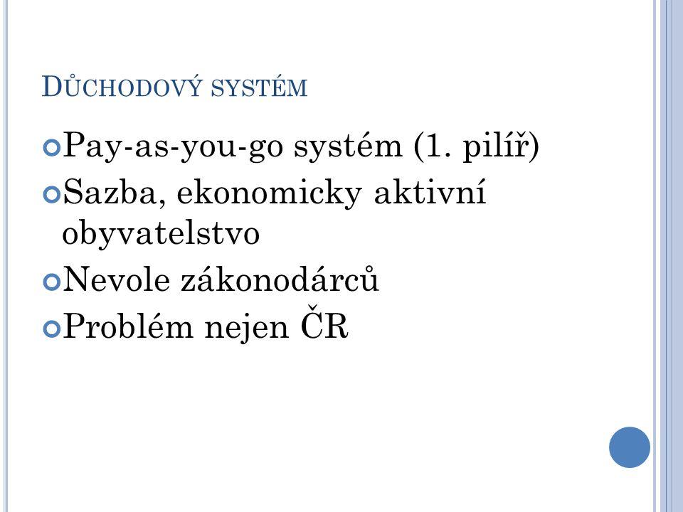 D ŮCHODOVÝ SYSTÉM Pay-as-you-go systém (1.