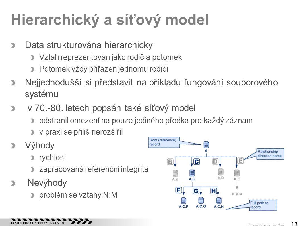 Copyright © 2012 Top Gun 13 Hierarchický a síťový model Data strukturována hierarchicky Vztah reprezentován jako rodič a potomek Potomek vždy přiřazen