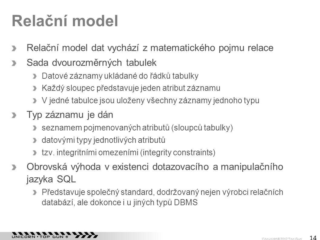 Copyright © 2012 Top Gun 14 Relační model Relační model dat vychází z matematického pojmu relace Sada dvourozměrných tabulek Datové záznamy ukládané d