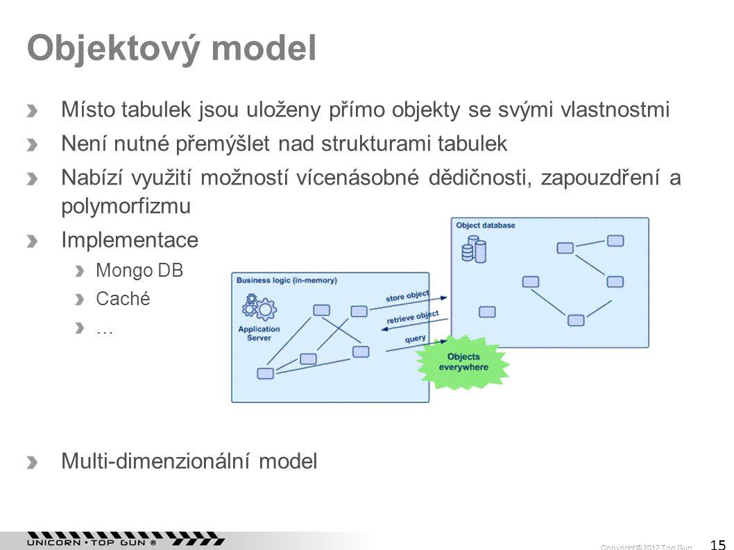 Copyright © 2012 Top Gun 15 Objektový model Místo tabulek jsou uloženy přímo objekty se svými vlastnostmi Není nutné přemýšlet nad strukturami tabulek