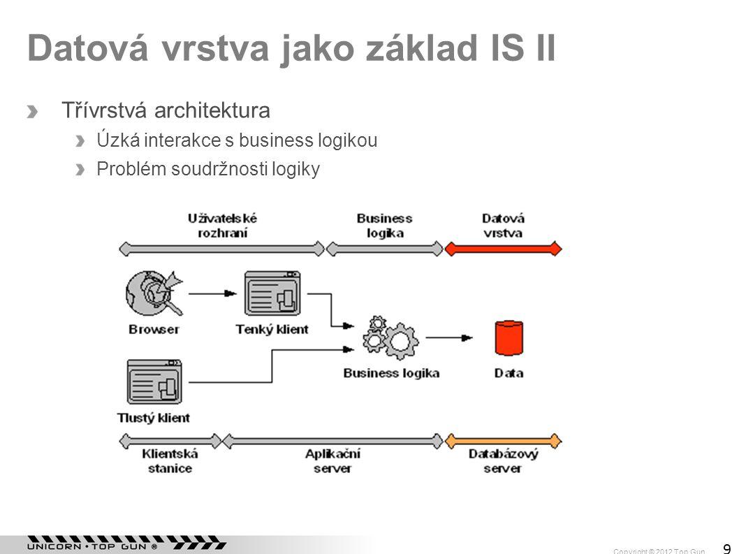 Copyright © 2012 Top Gun 10 Požadavky na databázi Způsob zpracování a množství dat závisí na typu IS OLTP (On-line Transaction Processing) Interaktivní zpracování dat, vyznačující se velkým množstvím přístupů (včetně paralelních), které ale pracují jen s relativně malým množstvím souvisejících dat (typicky může jít o zpracování údajů uživatelem ve formuláři), z typů operací převažuje čtení OLAP (On-line Analytical Processing) Zpracování může sice probíhat jen na části databáze, ale protože se jedná o interaktivní proces, nelze předpovídat, ke kterým datům bude přistupováno, navíc jich je velké množství, protože z nich typicky vznikají statistiky K datům je přistupováno v módu pouze pro čtení