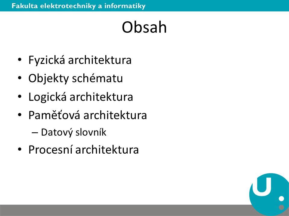 Obsah Fyzická architektura Objekty schématu Logická architektura Paměťová architektura – Datový slovník Procesní architektura