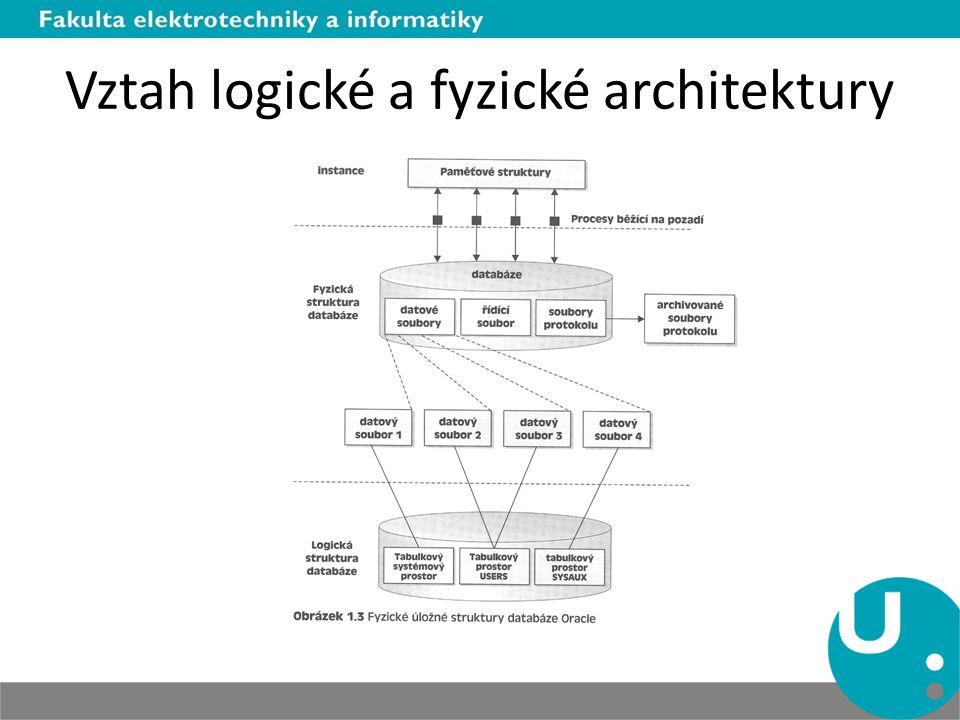 Vztah logické a fyzické architektury