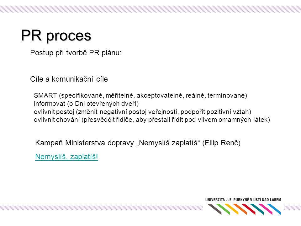 PR proces Postup při tvorbě PR plánu: Cíle a komunikační cíle SMART (specifikované, měřitelné, akceptovatelné, reálné, termínované) informovat (o Dni