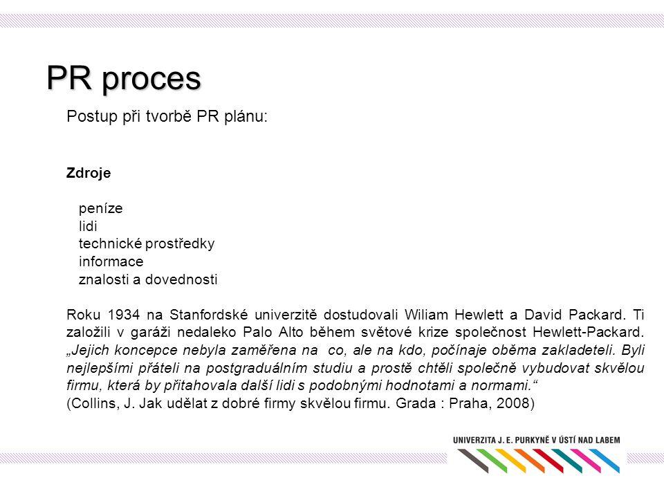 PR proces Postup při tvorbě PR plánu: Zdroje peníze lidi technické prostředky informace znalosti a dovednosti Roku 1934 na Stanfordské univerzitě dost