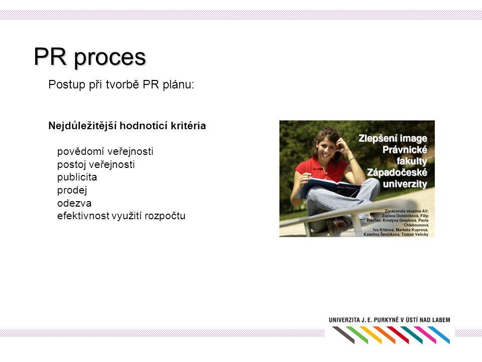 PR proces Postup při tvorbě PR plánu: Nejdůležitější hodnotící kritéria povědomí veřejnosti postoj veřejnosti publicita prodej odezva efektivnost využ