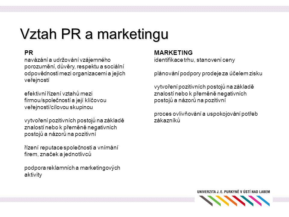 Vztah PR a marketingu PR navázání a udržování vzájemného porozumění, důvěry, respektu a sociální odpovědnosti mezi organizacemi a jejich veřejností ef