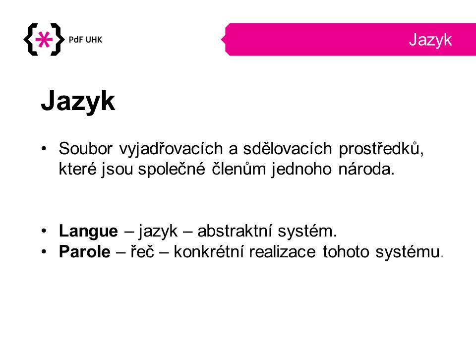 Jazyk Soubor vyjadřovacích a sdělovacích prostředků, které jsou společné členům jednoho národa. Langue – jazyk – abstraktní systém. Parole – řeč – kon