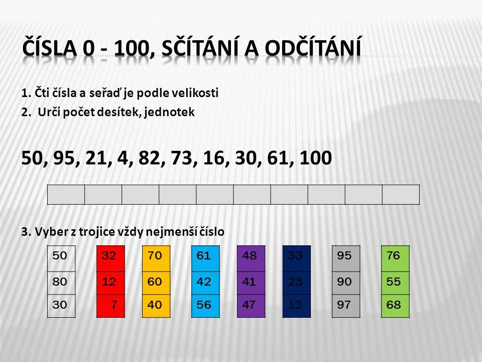 1. Čti čísla a seřaď je podle velikosti 2. Urči počet desítek, jednotek 50, 95, 21, 4, 82, 73, 16, 30, 61, 100 3. Vyber z trojice vždy nejmenší číslo