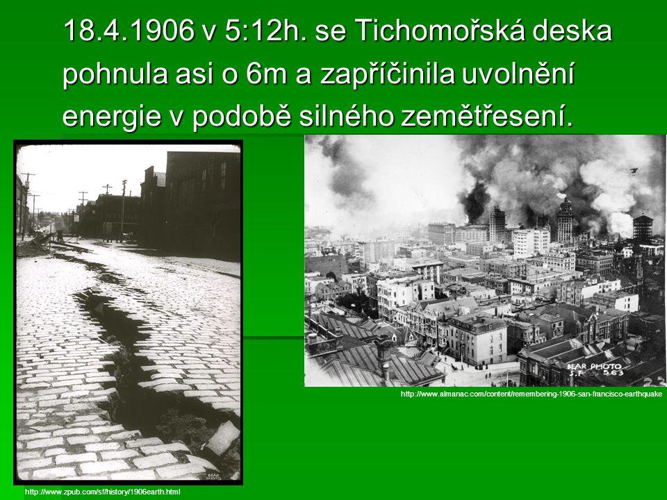 18.4.1906 v 5:12h. se Tichomořská deska pohnula asi o 6m a zapříčinila uvolnění energie v podobě silného zemětřesení. http://www.almanac.com/content/r