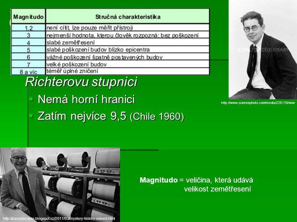 Charles Richter  1900-1985  S Beno Gutenbergem navrhl Richterovu stupnici  Nemá horní hranici  Zatím nejvíce 9,5 (Chile 1960) http://www.scienceph
