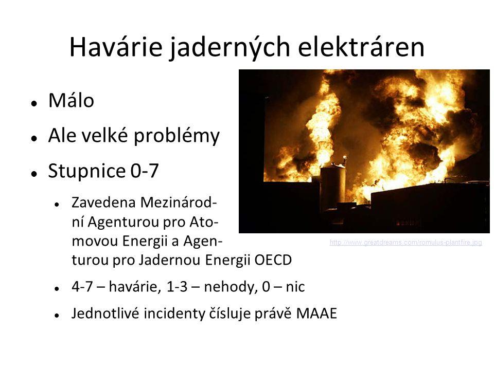 Havárie jaderných elektráren Málo Ale velké problémy Stupnice 0-7 Zavedena Mezinárod- ní Agenturou pro Ato- movou Energii a Agen- turou pro Jadernou Energii OECD 4-7 – havárie, 1-3 – nehody, 0 – nic Jednotlivé incidenty čísluje právě MAAE http://www.greatdreams.com/romulus-plantfire.jpg