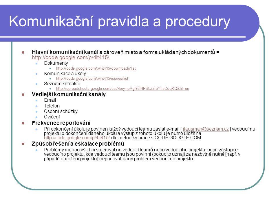Komunikační pravidla a procedury Hlavní komunikační kanál a zároveň místo a forma ukládaných dokumentů = http://code.google.com/p/4it415/ http://code.google.com/p/4it415/ Dokumenty http://code.google.com/p/4it415/downloads/list Komunikace a úkoly http://code.google.com/p/4it415/issues/list Seznam kontaktů http://spreadsheets.google.com/ccc?key=pAgi93lHPBLZzfeYhsCdqKQ&hl=en Vedlejší komunikační kanály Email Telefon Osobní schůzky Cvičení Frekvence reportování Při dokončení úkolu je povinen každý vedoucí teamu zaslat e-mail [ jlausman@seznam.cz ] vedoucímu projektu o dokončení daného úkolu a výstup z tohoto úkolu je nutno uložit na http://code.google.com/p/4it415/ dle metodiky práce s CODE.GOOGLE.COMjlausman@seznam.cz http://code.google.com/p/4it415/ Způsob řešení a eskalace problémů Problémy mohou všichni směřovat na vedoucí teamů nebo vedoucího projektu, popř.