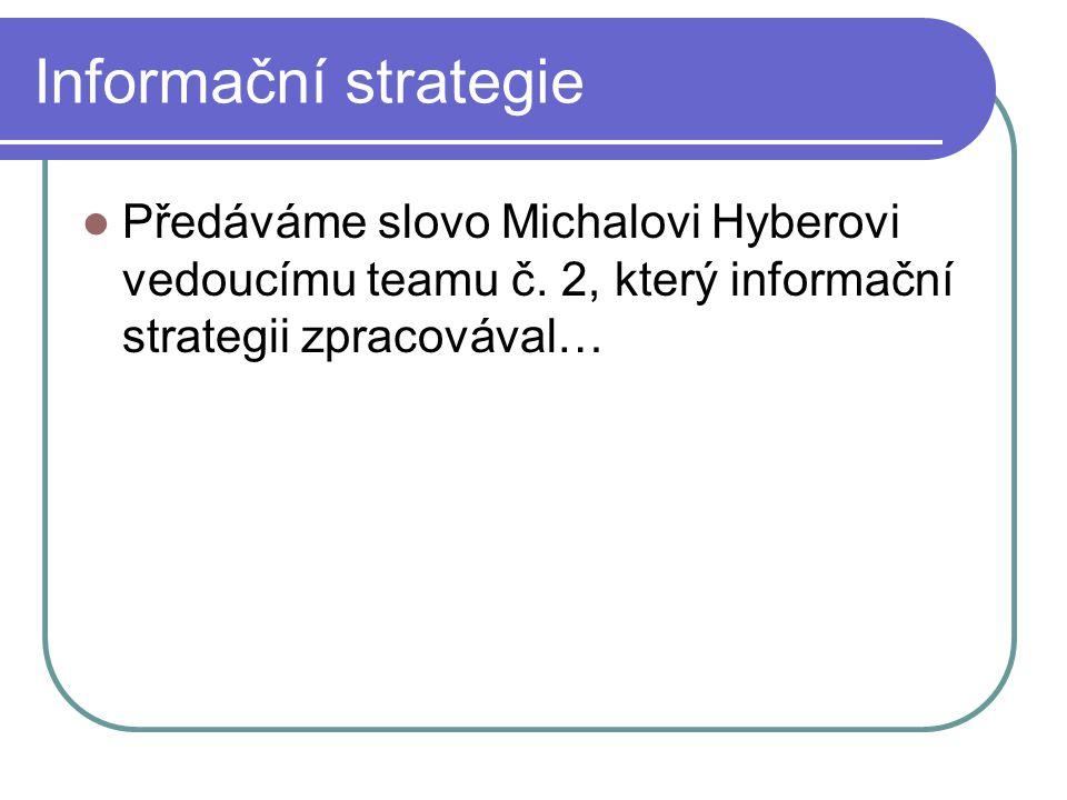 Informační strategie Předáváme slovo Michalovi Hyberovi vedoucímu teamu č.