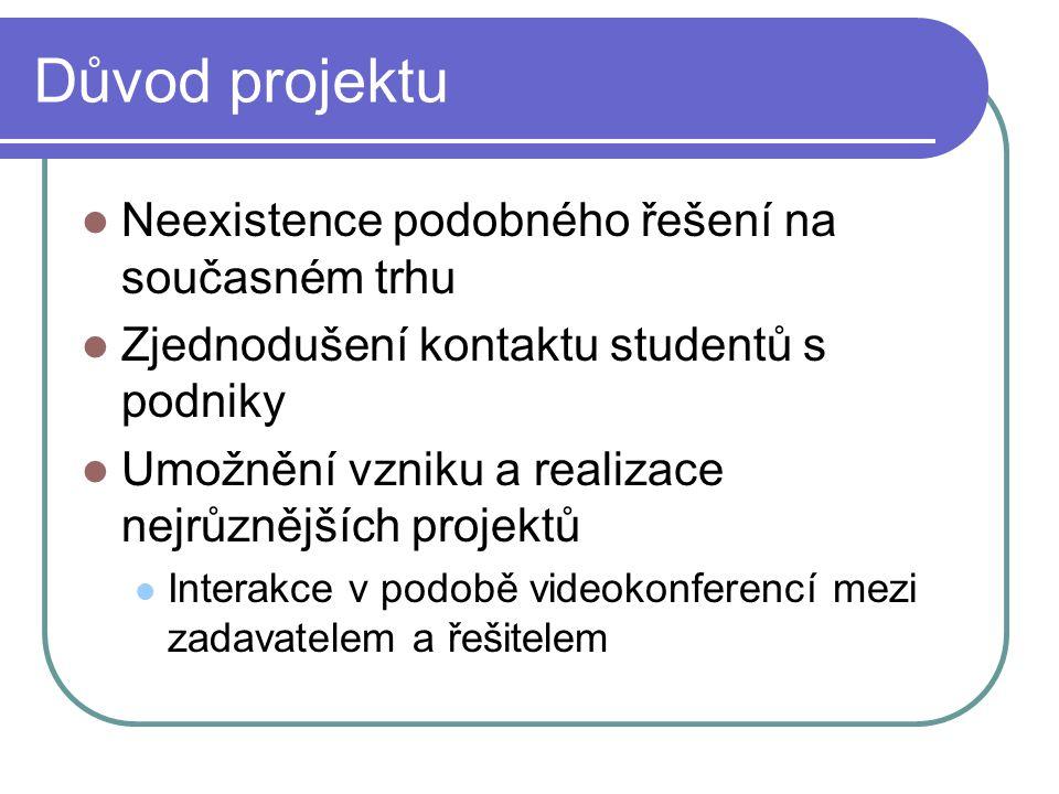 Důvod projektu Neexistence podobného řešení na současném trhu Zjednodušení kontaktu studentů s podniky Umožnění vzniku a realizace nejrůznějších projektů Interakce v podobě videokonferencí mezi zadavatelem a řešitelem