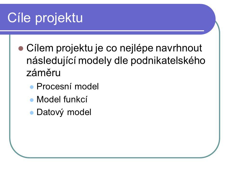 Cíle projektu Cílem projektu je co nejlépe navrhnout následující modely dle podnikatelského záměru Procesní model Model funkcí Datový model
