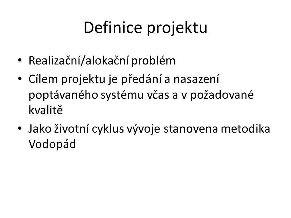 Definice projektu Realizační/alokační problém Cílem projektu je předání a nasazení poptávaného systému včas a v požadované kvalitě Jako životní cyklus vývoje stanovena metodika Vodopád