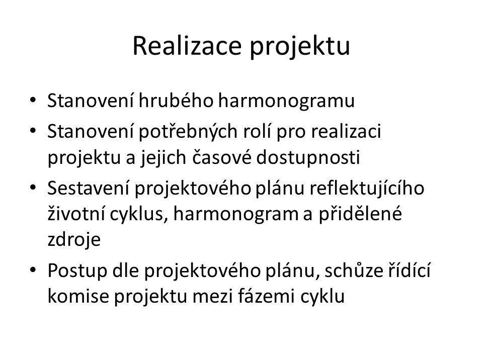 Realizace projektu Stanovení hrubého harmonogramu Stanovení potřebných rolí pro realizaci projektu a jejich časové dostupnosti Sestavení projektového plánu reflektujícího životní cyklus, harmonogram a přidělené zdroje Postup dle projektového plánu, schůze řídící komise projektu mezi fázemi cyklu
