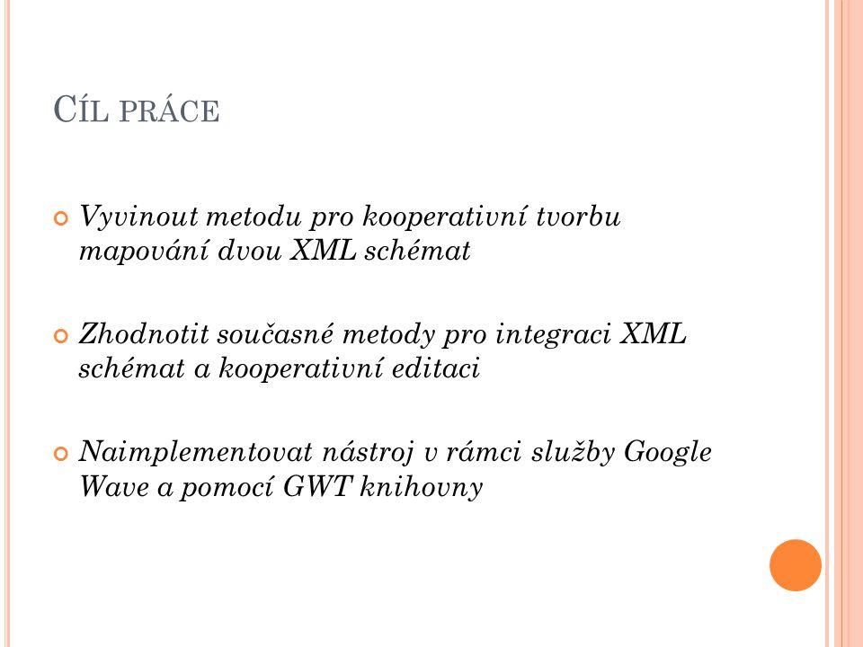 C ÍL PRÁCE Vyvinout metodu pro kooperativní tvorbu mapování dvou XML schémat Zhodnotit současné metody pro integraci XML schémat a kooperativní editaci Naimplementovat nástroj v rámci služby Google Wave a pomocí GWT knihovny