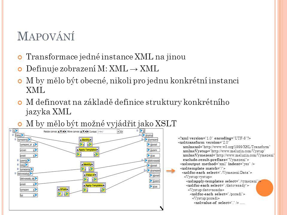 M APOVÁNÍ Transformace jedné instance XML na jinou Definuje zobrazení M: XML → XML M by mělo být obecné, nikoli pro jednu konkrétní instanci XML M definovat na základě definice struktury konkrétního jazyka XML M by mělo být možné vyjádřit jako XSLT < xsl:transform version = 2.0 xmlns:xsl = http://www.w3.org/1999/XSL/Transform xmlns:Vystup = http://www.meluzin.com/Vystup xmlns:Vymezeni = http://www.meluzin.com/Vymezeni exclude-result-prefixes = Vymezeni > ….