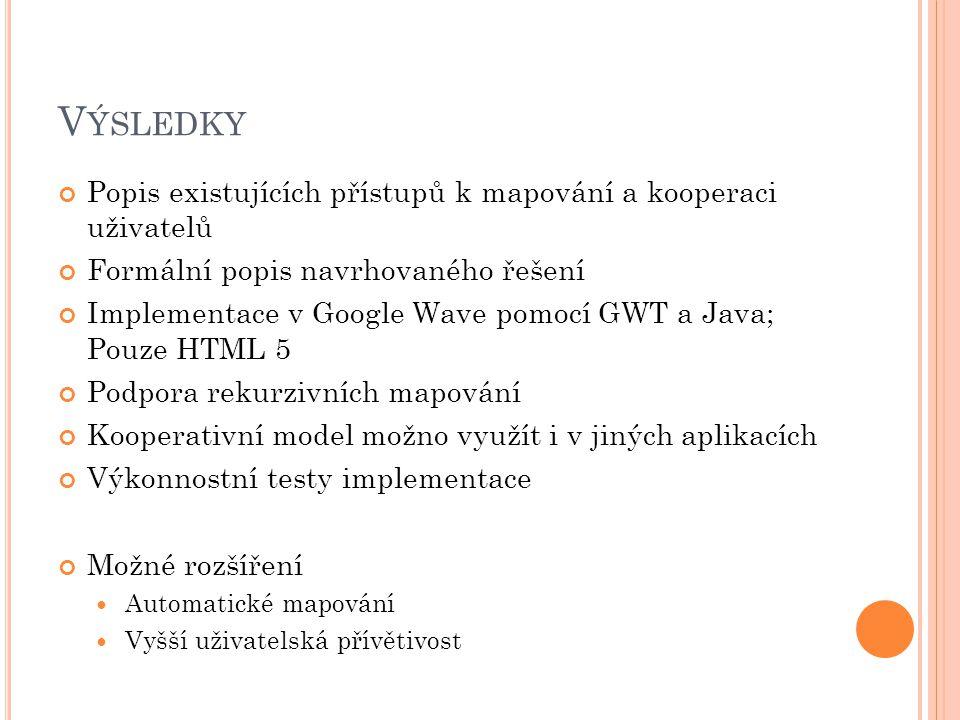 V ÝSLEDKY Popis existujících přístupů k mapování a kooperaci uživatelů Formální popis navrhovaného řešení Implementace v Google Wave pomocí GWT a Java; Pouze HTML 5 Podpora rekurzivních mapování Kooperativní model možno využít i v jiných aplikacích Výkonnostní testy implementace Možné rozšíření Automatické mapování Vyšší uživatelská přívětivost