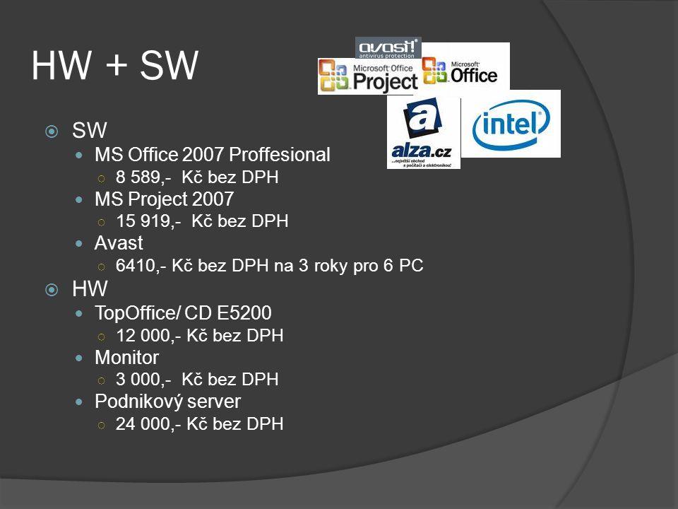 HW + SW  SW MS Office 2007 Proffesional ○ 8 589,- Kč bez DPH MS Project 2007 ○ 15 919,- Kč bez DPH Avast ○ 6410,- Kč bez DPH na 3 roky pro 6 PC  HW