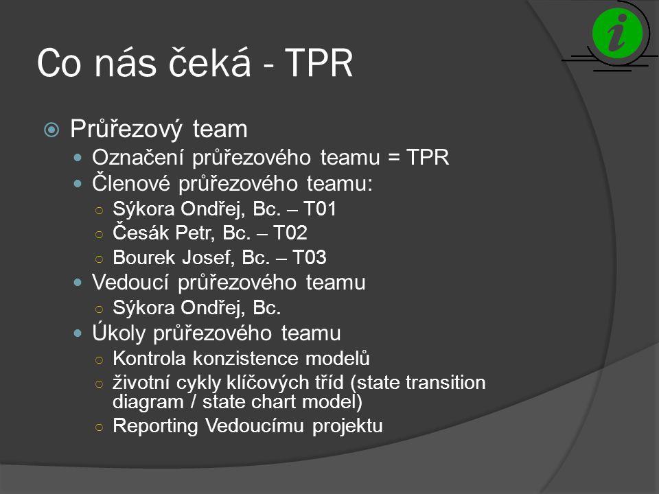 Co nás čeká - TPR  Průřezový team Označení průřezového teamu = TPR Členové průřezového teamu: ○ Sýkora Ondřej, Bc. – T01 ○ Česák Petr, Bc. – T02 ○ Bo