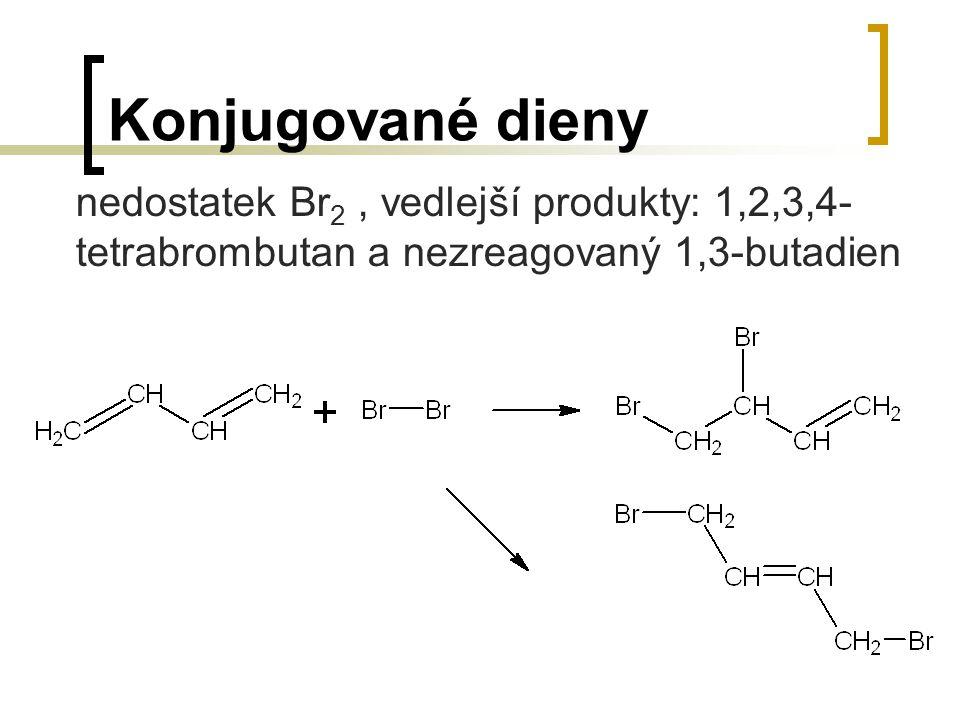 Konjugované dieny nedostatek Br 2, vedlejší produkty: 1,2,3,4- tetrabrombutan a nezreagovaný 1,3-butadien