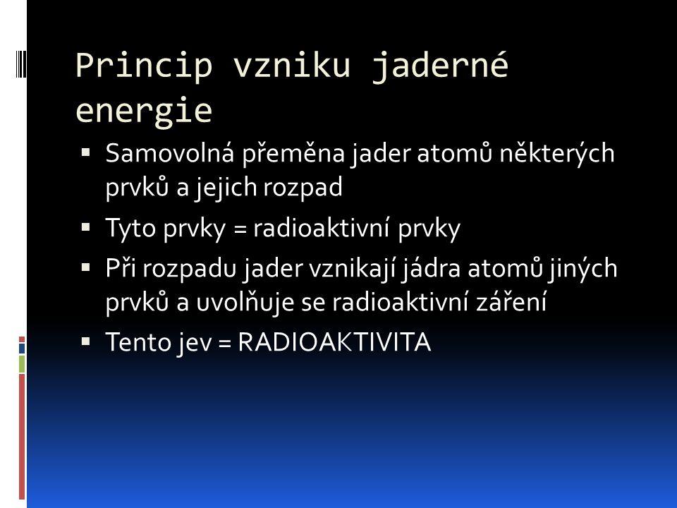Princip vzniku jaderné energie  Samovolná přeměna jader atomů některých prvků a jejich rozpad  Tyto prvky = radioaktivní prvky  Při rozpadu jader v