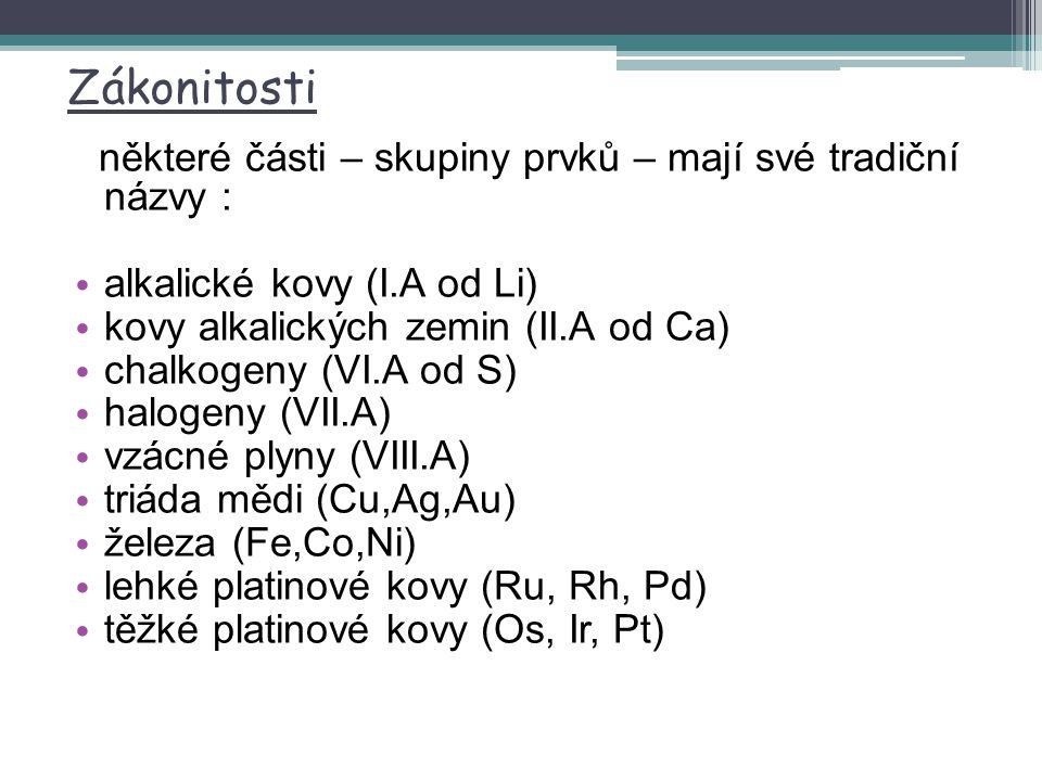 Zákonitosti některé části – skupiny prvků – mají své tradiční názvy : alkalické kovy (I.A od Li) kovy alkalických zemin (II.A od Ca) chalkogeny (VI.A