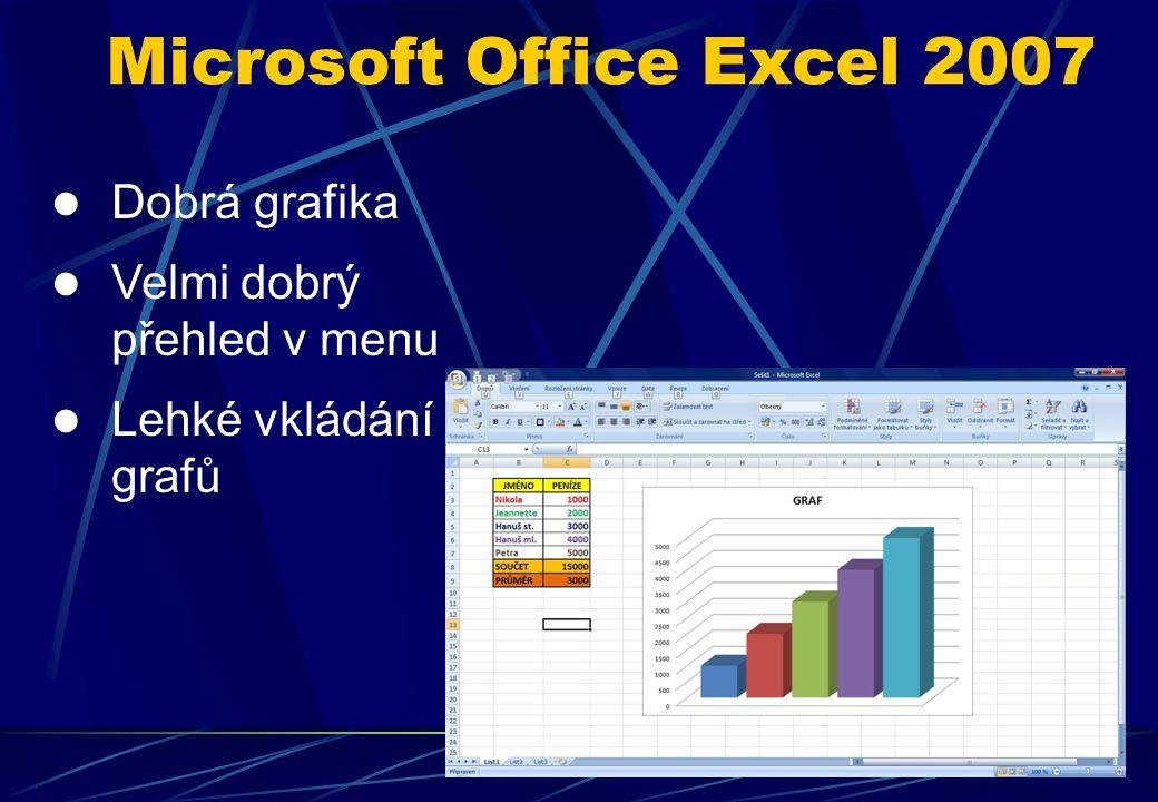 Dobrá grafika Velmi dobrý přehled v menu Lehké vkládání grafů Microsoft Office Excel 2007
