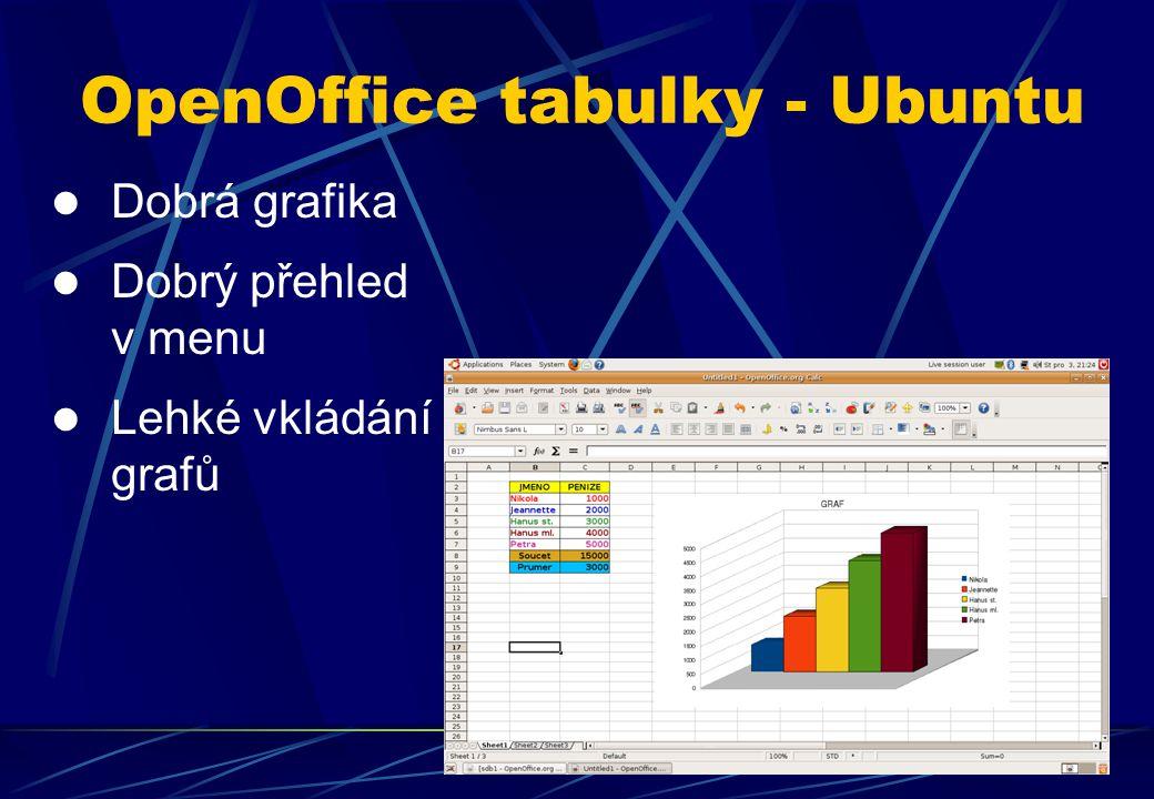 Dobrá grafika Dobrý přehled v menu Lehké vkládání grafů OpenOffice tabulky - Ubuntu