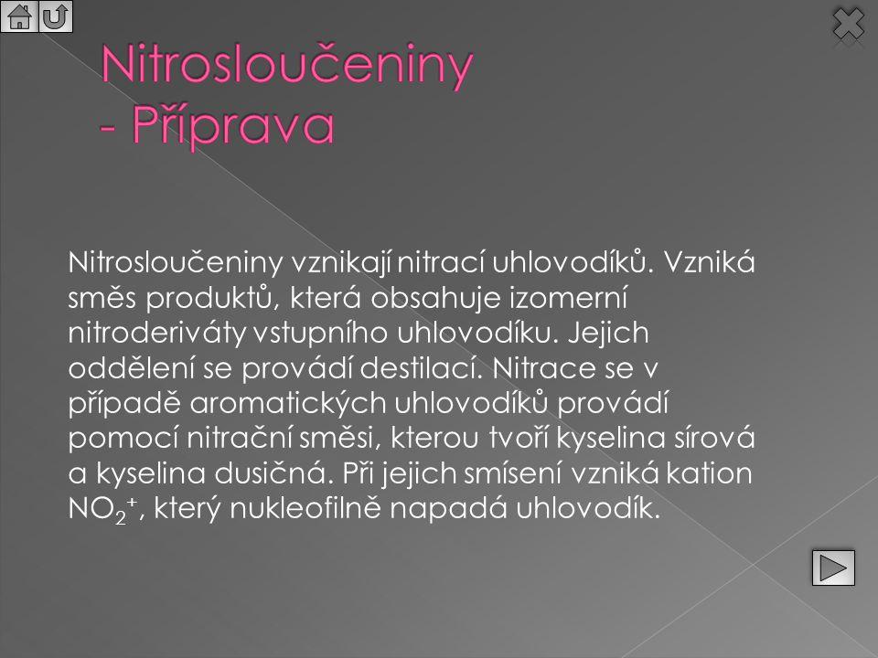 Nitrosloučeniny vznikají nitrací uhlovodíků. Vzniká směs produktů, která obsahuje izomerní nitroderiváty vstupního uhlovodíku. Jejich oddělení se prov