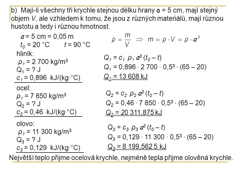 hliník: ρ 1 = 2 700 kg/m 3 Q 1 = .