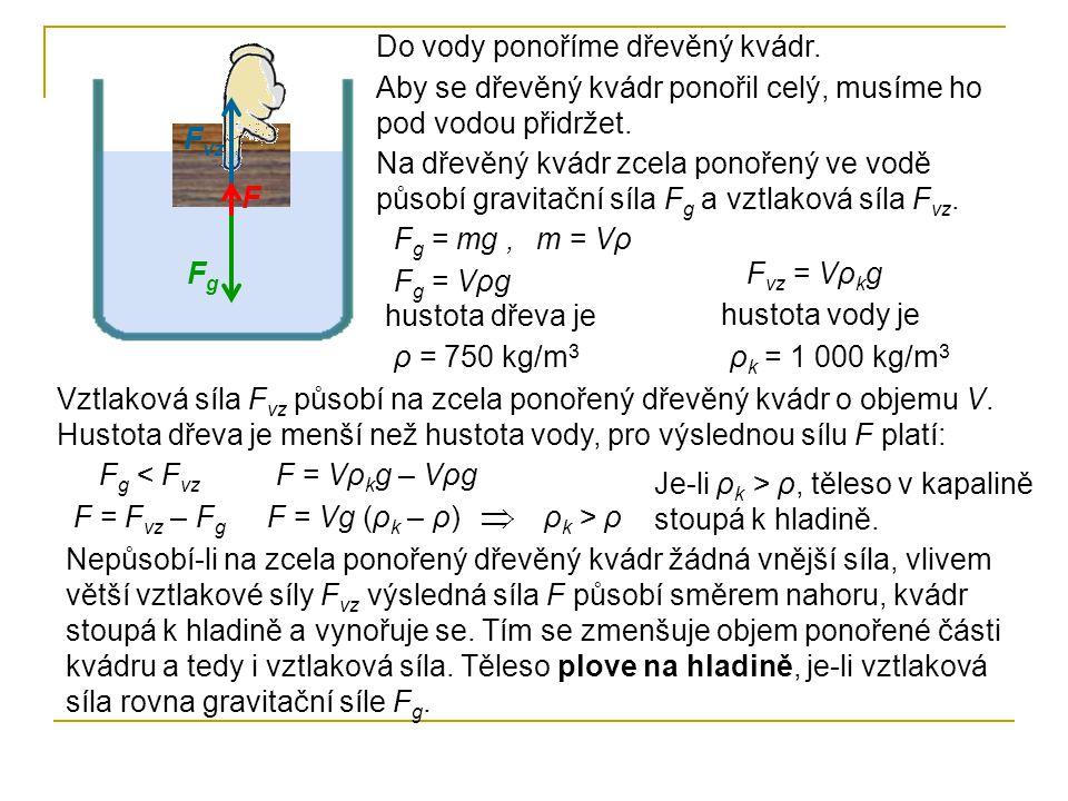 FgFg F vz Do vody ponoříme dřevěný kvádr. Na dřevěný kvádr zcela ponořený ve vodě působí gravitační síla F g a vztlaková síla F vz. F g = mg, F vz = V