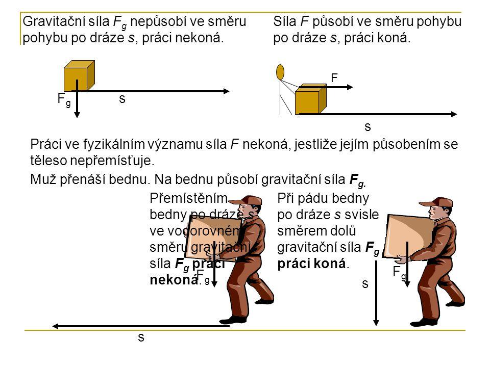 s F s Gravitační síla F g nepůsobí ve směru pohybu po dráze s, práci nekoná. Síla F působí ve směru pohybu po dráze s, práci koná. FgFg Práci ve fyzik