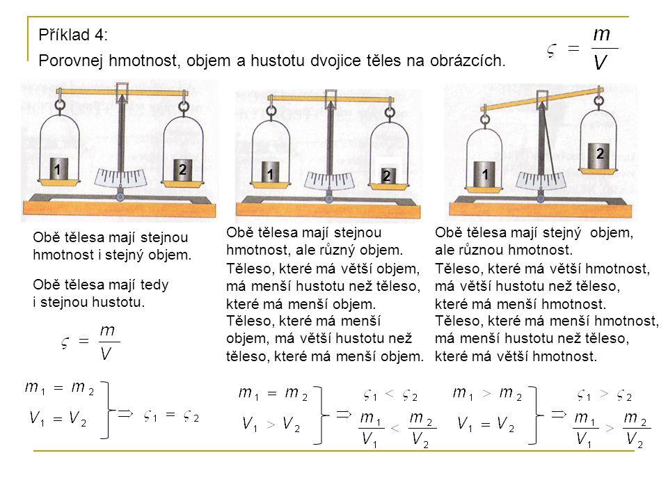Příklad 4: Porovnej hmotnost, objem a hustotu dvojice těles na obrázcích. Obě tělesa mají stejnou hmotnost i stejný objem. Obě tělesa mají stejnou hmo