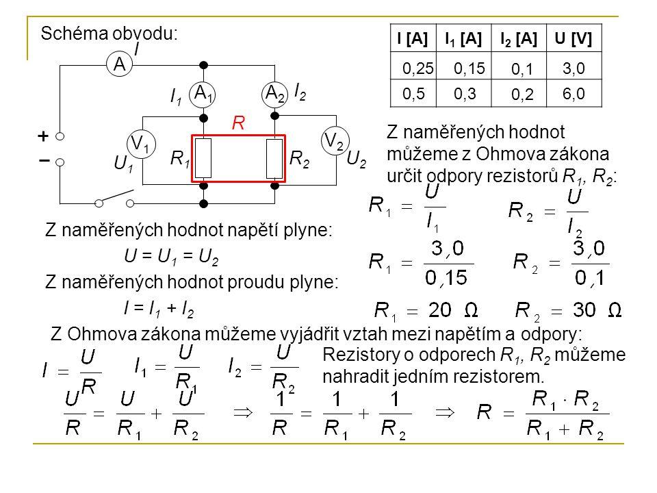 A A 1 A 2 R1R1 R2R2 V1V1 V2V2 I I1I1 U1U1 I2I2 U2U2 R Schéma obvodu: I [A]I 1 [A]I 2 [A]U [V] 0,25 0,5 0,15 0,3 0,1 0,2 3,0 6,0 Z naměřených hodnot na