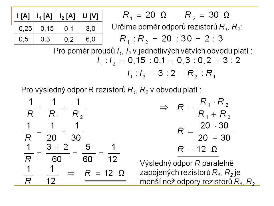 I [A]I 1 [A]I 2 [A]U [V] 0,25 0,5 0,15 0,3 0,1 0,2 3,0 6,0 Určíme poměr odporů rezistorů R 1, R 2 : Pro poměr proudů I 1, I 2 v jednotlivých větvích o