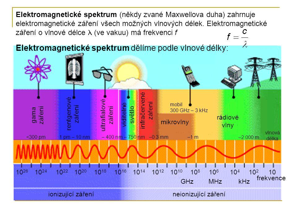 Elektromagnetické spektrum (někdy zvané Maxwellova duha) zahrnuje elektromagnetické záření všech možných vlnových délek.