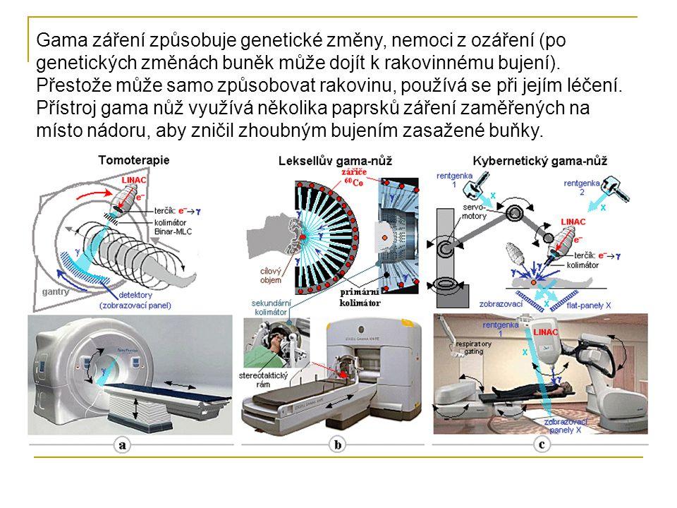 Gama záření způsobuje genetické změny, nemoci z ozáření (po genetických změnách buněk může dojít k rakovinnému bujení).