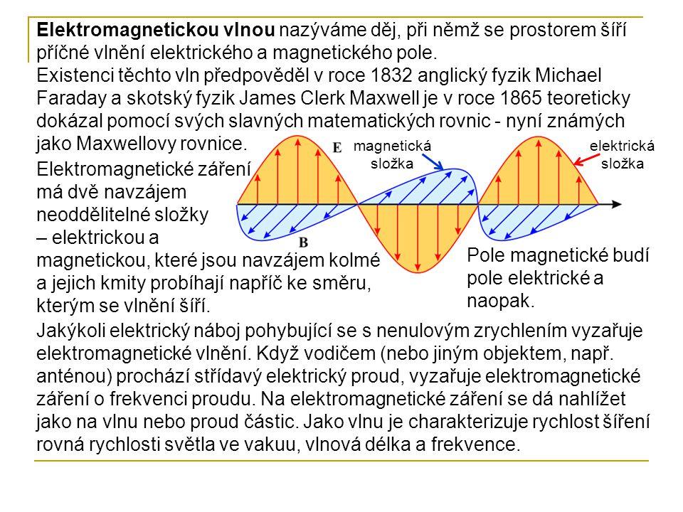V elektromagnetické vlně se navzájem propojují elektrické a magnetické pole, v čase se neustále pravidelně mění a šíří se rychlostí světla (rychlost světla ve vzduchoprázdnu c = 300 000 km/s ).