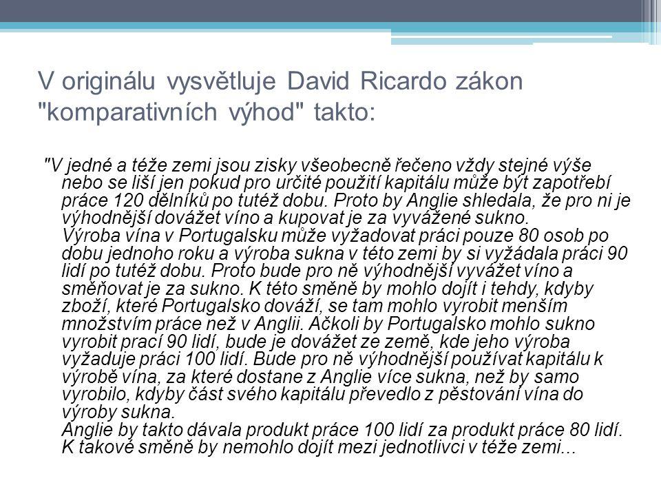 V originálu vysvětluje David Ricardo zákon